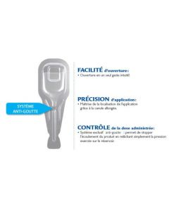 Effipro Duo Chat 24 pipettes