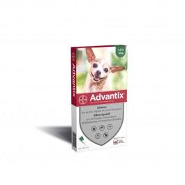 Advantix très petit chien (1,5-4 kg) - 4 pipettes - Dogteur