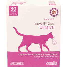 Easypill Gingiva Convalescence Chat - Dogteur