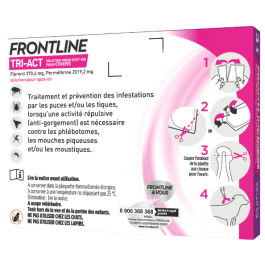 Frontline Tri Act spot on chiens 20 - 40 kg 6 pipettes - Dogteur