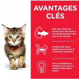 Hill's Science Plan Kitten Mousse 1ère Nutrition poulet/dinde boites 24 x 82 grs - Dogteur