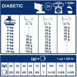 Royal Canin Veterinary Diet Cat Diabetic DS46 1.5 kg - Dogteur