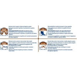 Royal Canin Veterinary Diet Cat Gastro Intestinal Moderate Calorie GIM35 4 kg - Dogteur