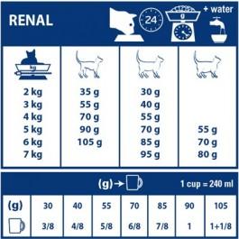 Royal Canin Veterinary Diet Cat Renal RF23 2 kg - Dogteur
