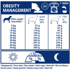 Royal Canin Veterinary Diet Dog Obesity DP34 14 kg - Dogteur