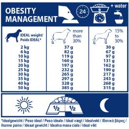 Royal Canin Veterinary Diet Dog Obesity DP34 1.5 kg - Dogteur