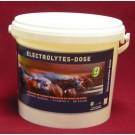Green Pex Electrolytes 4 kg