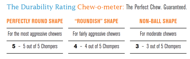 Chew-o-meter