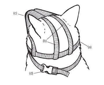 Museliere pour chat en nylon Mikki